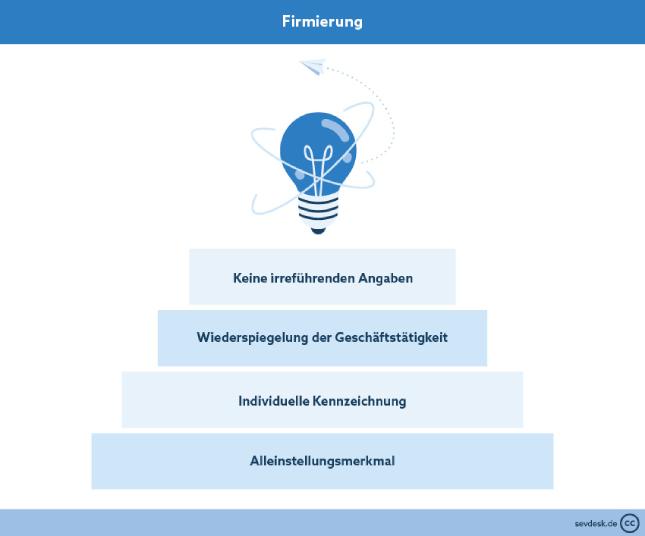 sevDesk - Allgemeine Grundsätze zur Firmierung