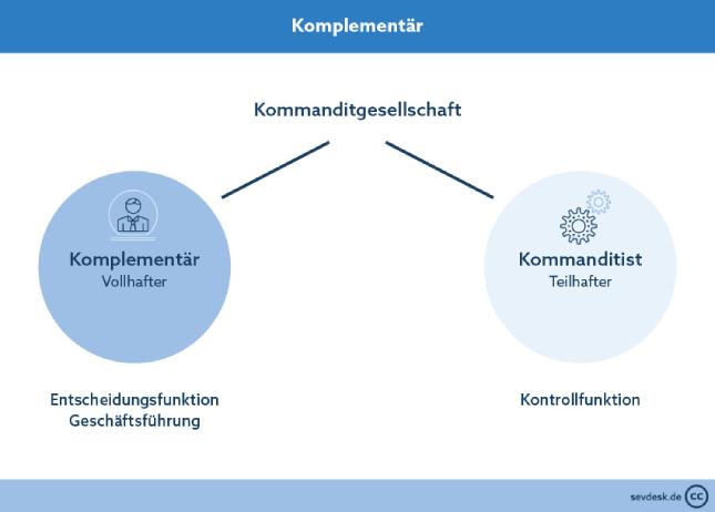 Komplementaer vs Kommanditist