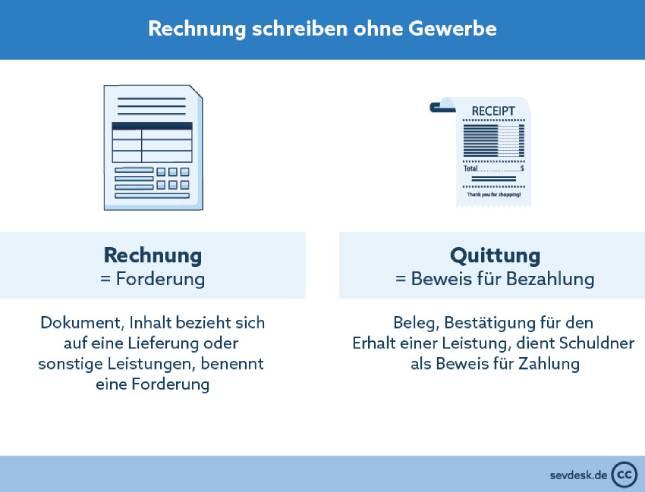 sevDesk_Rechnung_schreiben_rechnung_vs_quittung