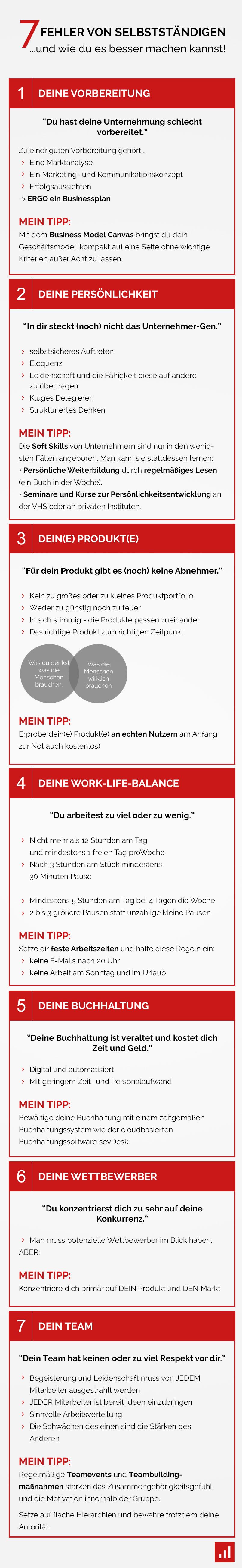 7 Fehler von Selbstständigen Infografik