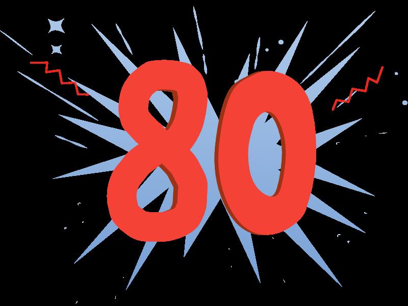 80 Mitarbeiter