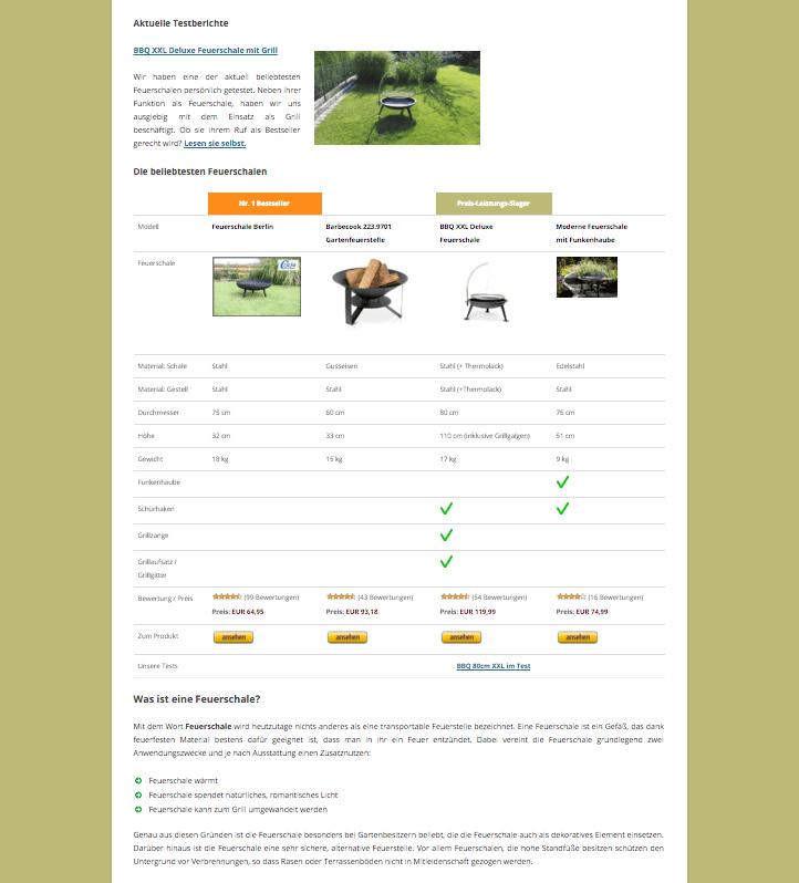 Feuerschale Test Affiliate Marketing Website
