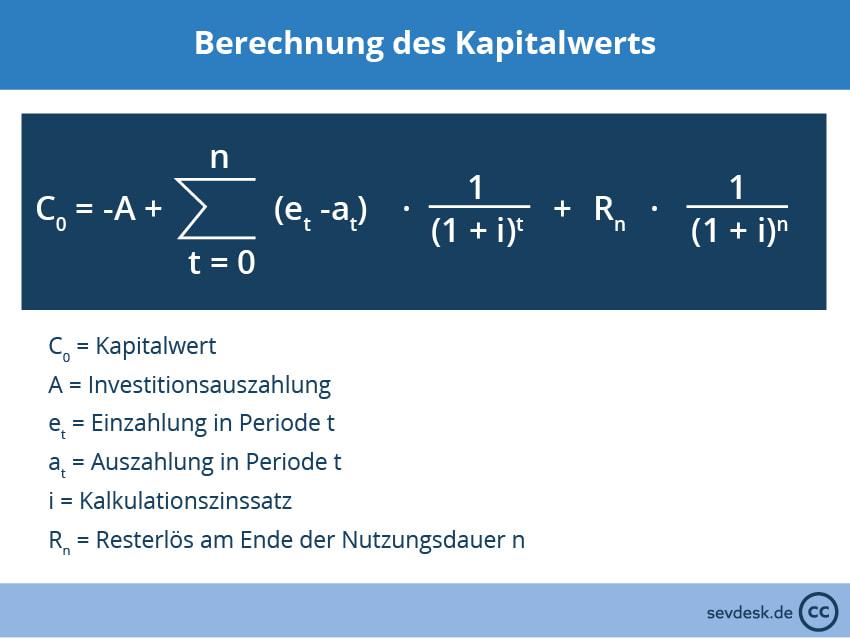Berechnung des Kapitalwerts