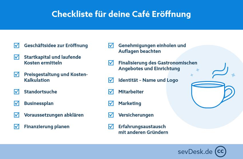 Checkliste Caféeröffnung
