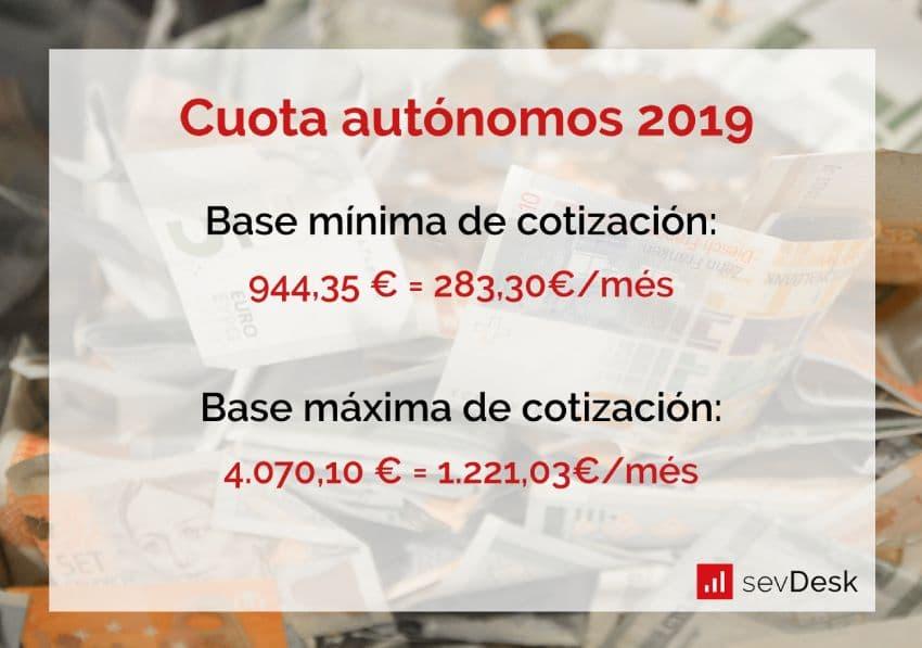 cuanto paga un autonomo cuota de autonomos 2019