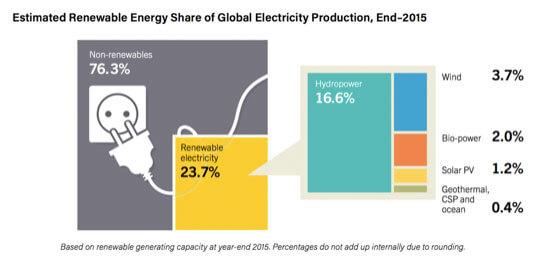 Energie_Grafik