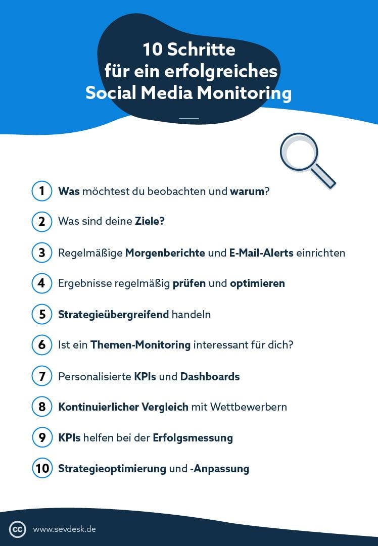 10 Schritte für dein Social Media Monitoring