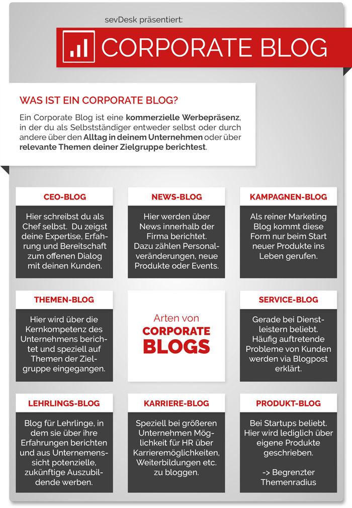 infografik_corporate_blog_700px