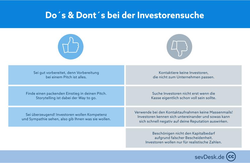 Investorensuche