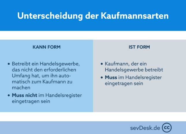 sevDesk_Kaufmannsarten vs Istkaufmann