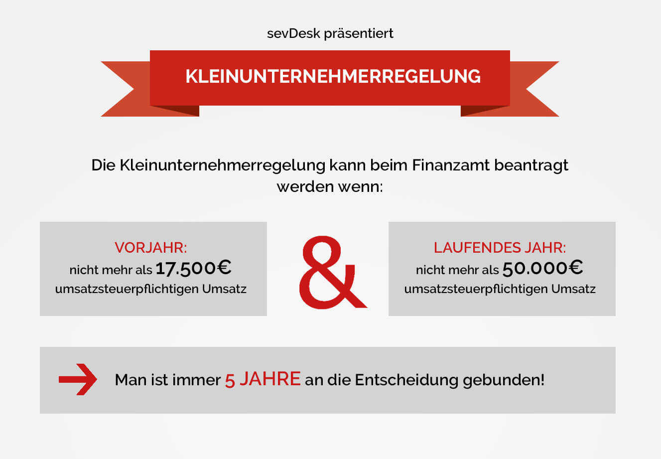 Kleinunternehmerregelung Infografik