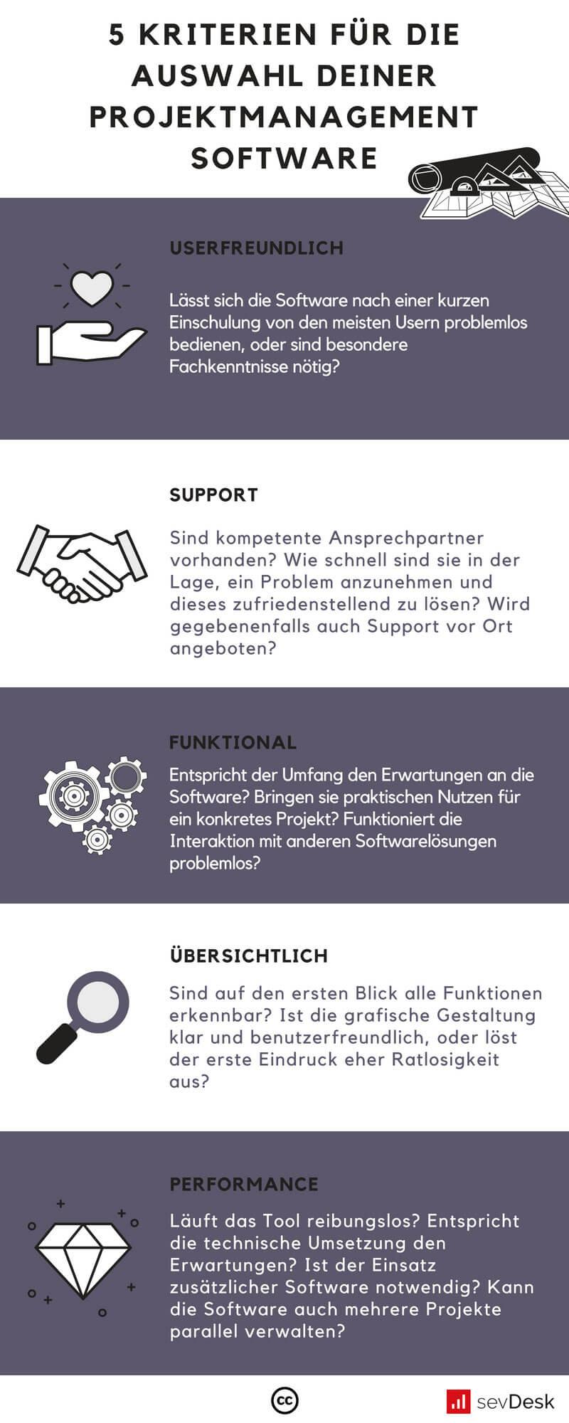 Kriterien zur Auswahl von Projektmanagement-Software