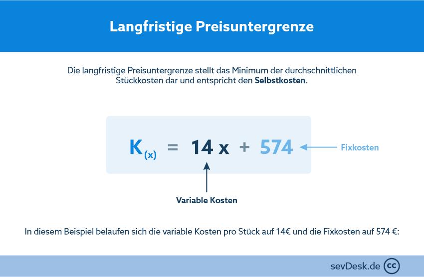 Langfristige-Preisuntergrenze-Formel