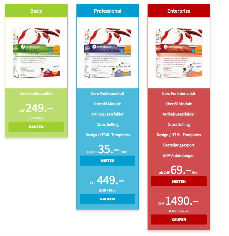 Beispiel Pepper Shop Preisvergleich