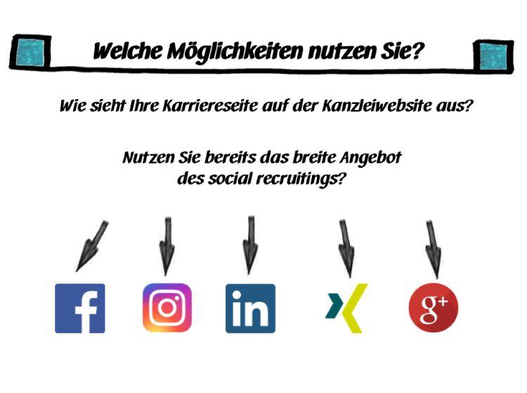 Kanzlei Social Recruiting