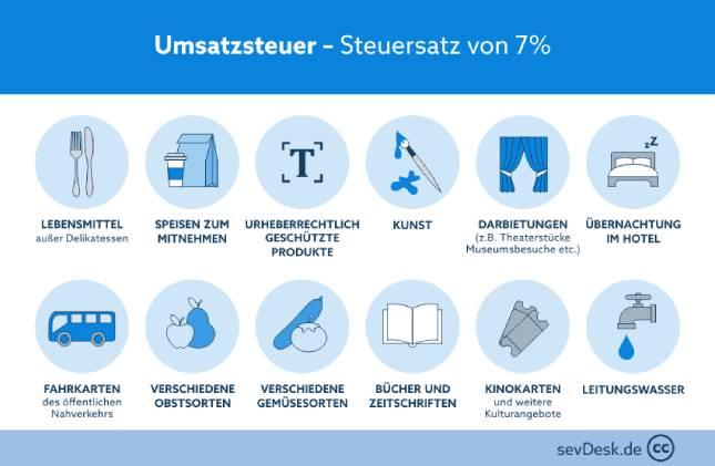 Steuersatz-7_prozent