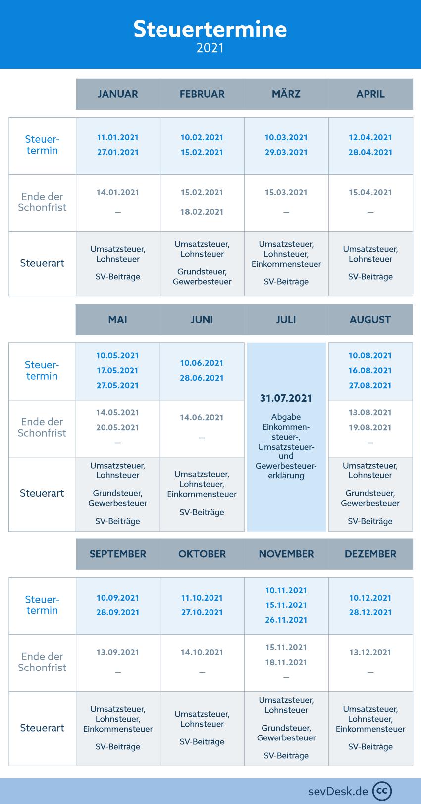 Steuertermine 2021 Kalender