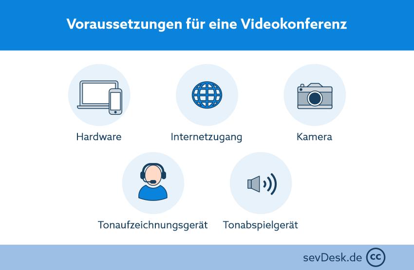 Videokonferenz Voraussetzungen