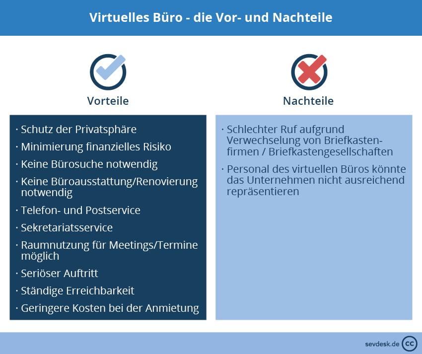 Vor- und Nachteile des virtuellen Büros