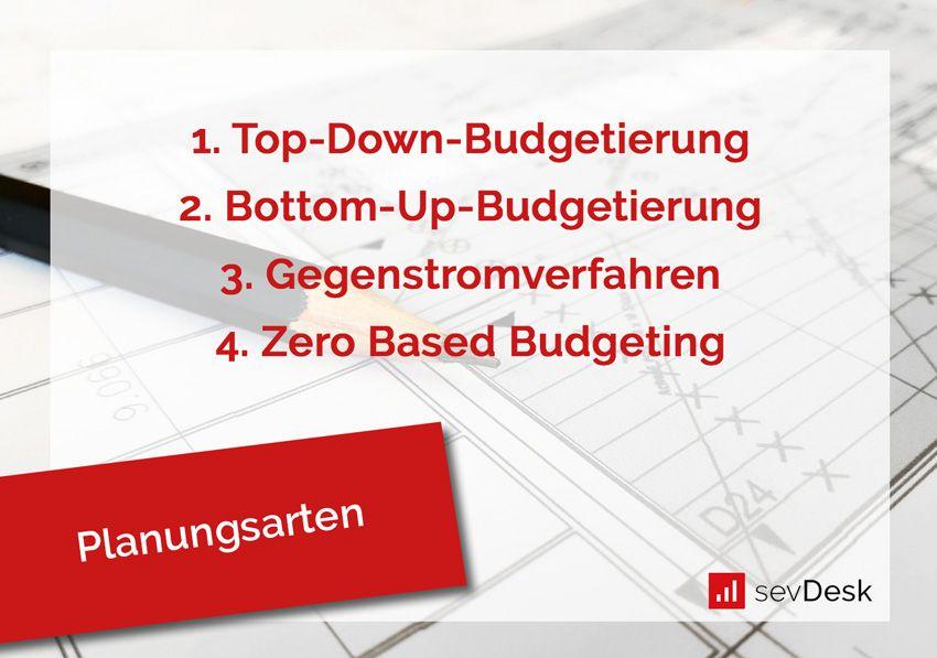 Die Planungsarten der Budgetplanung