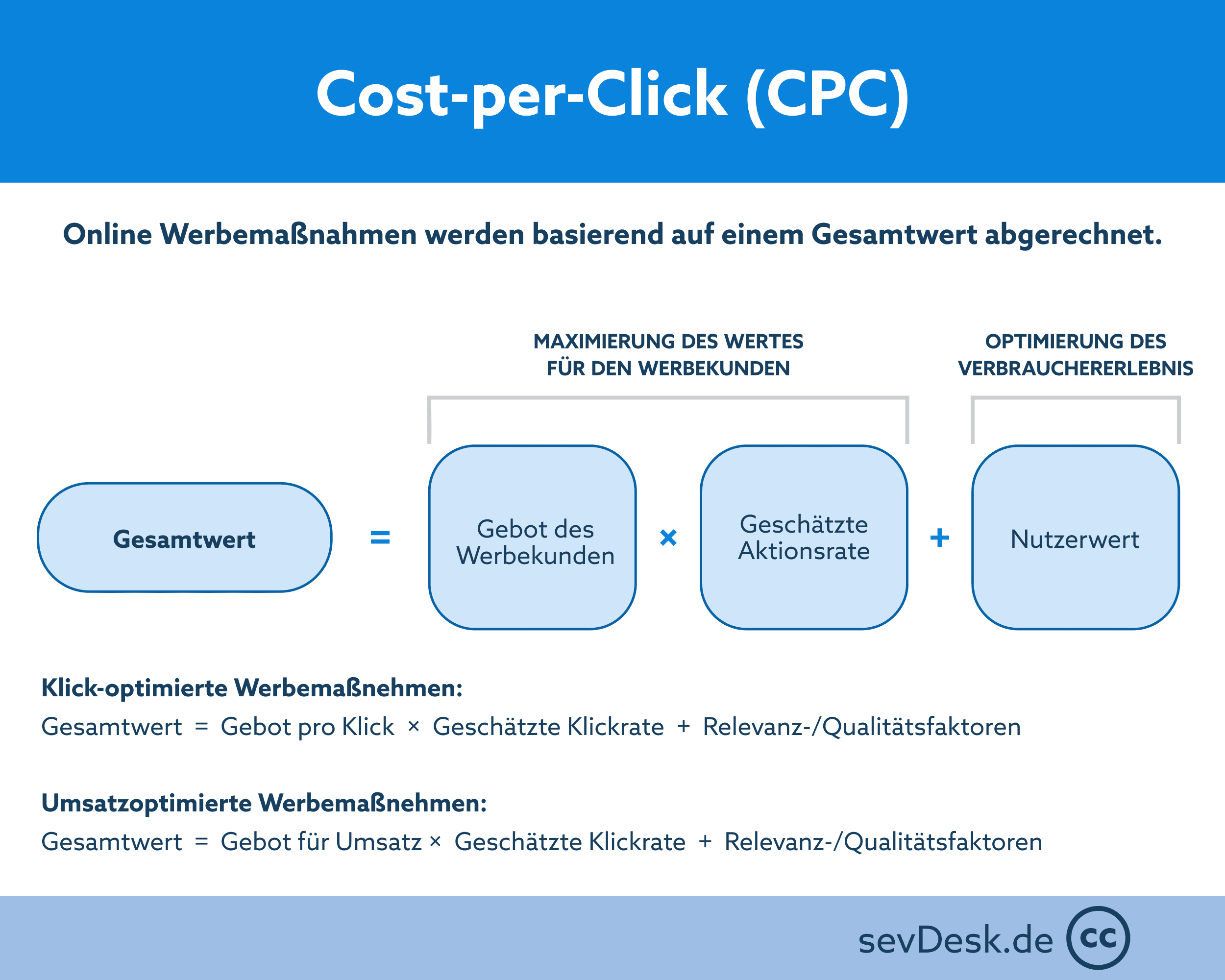 Berechnung CPC
