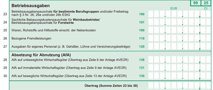 EÜR Betriebsausgaben
