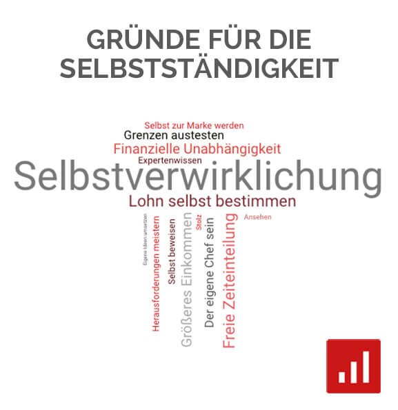 gruende_selbststaendig