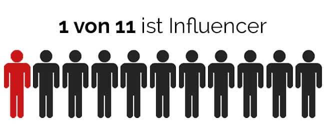 influencer-statistik