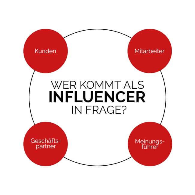 Wer kommt als Influencer in Frage?