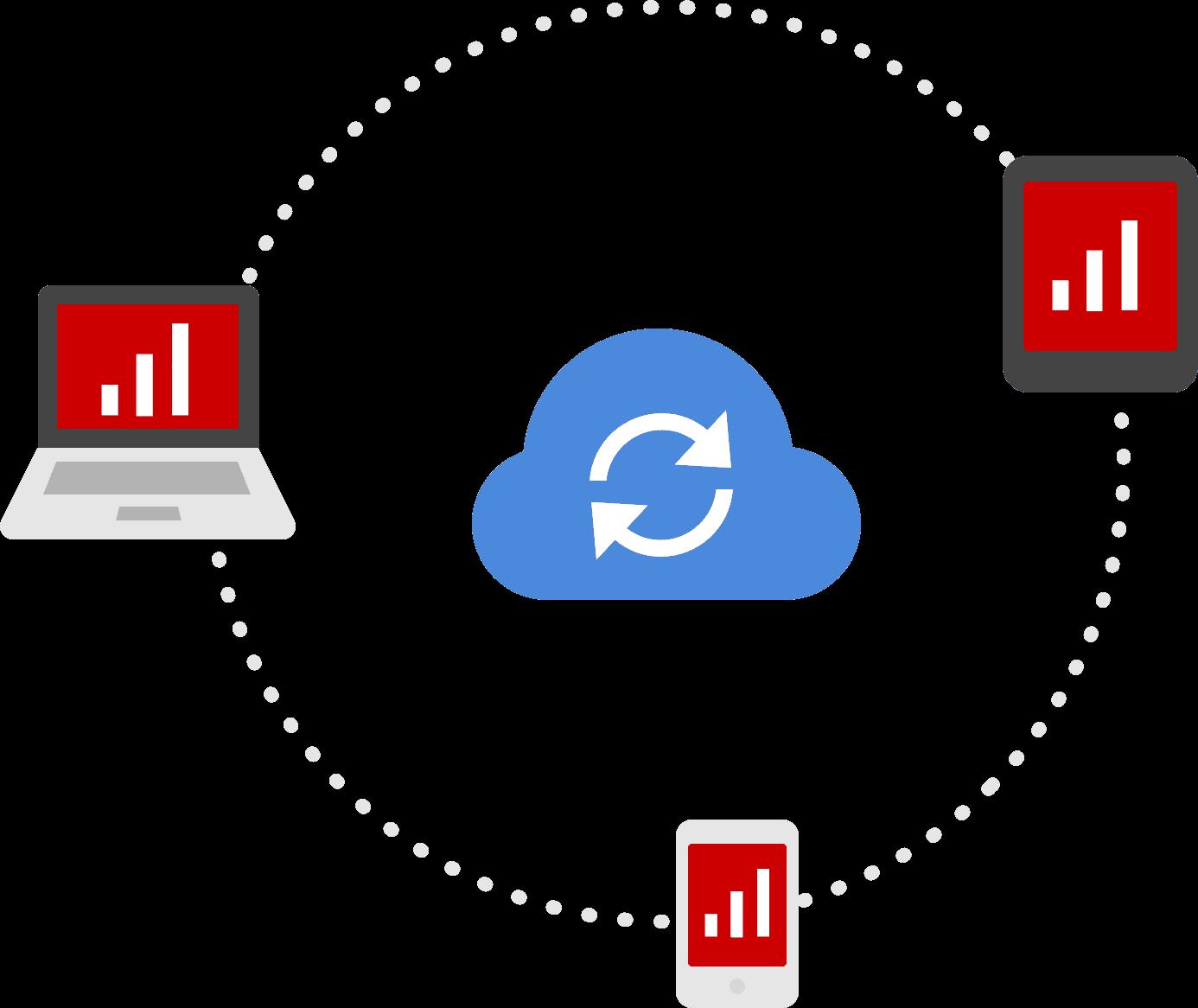 Kundenstamm - Kundenverwaltung online
