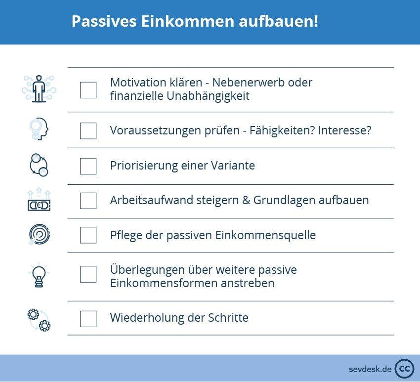 checkliste-passives-einkommen