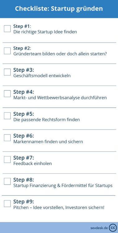 checkliste_startup-gruenden